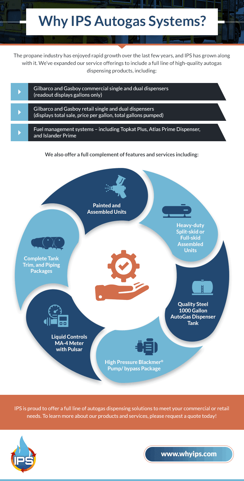An infographic explaining the benefits of IPS' Autogas systems
